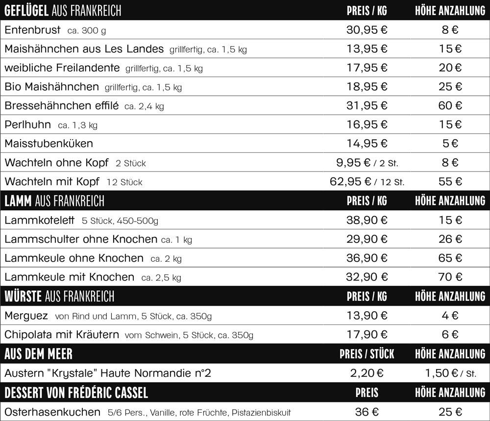 GaleriesLafayetteBerlin-Gourmet2021-Ostern-Vorbestellungen-Angebote